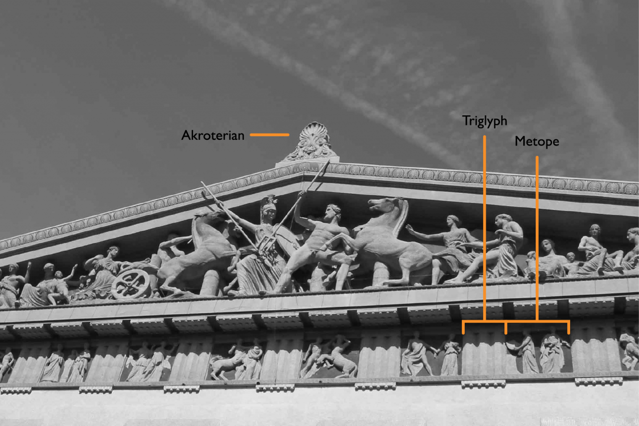 Classical Architecture 101 for Travellers Part 3 | Duende by Madam ZoZo